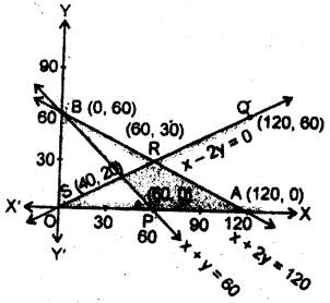 MP Board Class 12th Maths Book Solutions Chapter 12 प्रायिकता Ex 12.1 img 10