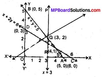 MP Board Class 12th Maths Book Solutions Chapter 12 प्रायिकता Ex 12.1 img 12
