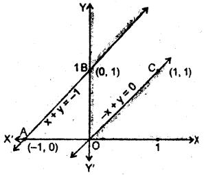 MP Board Class 12th Maths Book Solutions Chapter 12 प्रायिकता Ex 12.1 img 13
