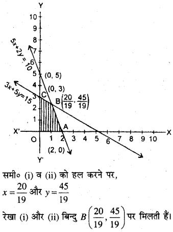 MP Board Class 12th Maths Book Solutions Chapter 12 प्रायिकता Ex 12.1 img 4