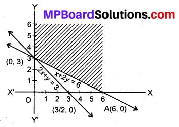 MP Board Class 12th Maths Book Solutions Chapter 12 प्रायिकता Ex 12.1 img 8