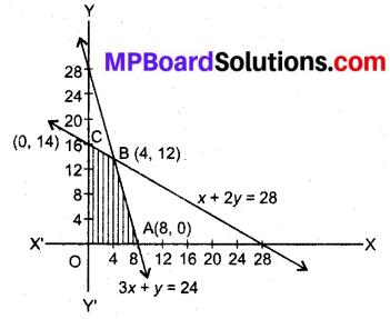 MP Board Class 12th Maths Book Solutions Chapter 12 प्रायिकता Ex 12.2 img 6