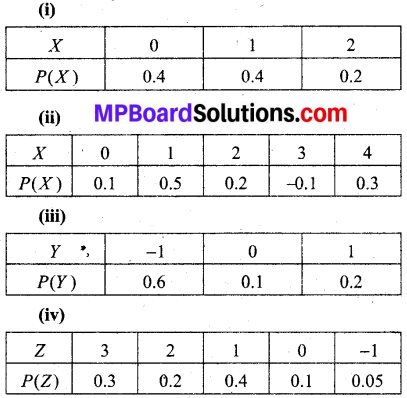 MP Board Class 12th Maths Book Solutions Chapter 13 प्रायिकता Ex 13.4 img 1