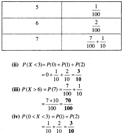 MP Board Class 12th Maths Book Solutions Chapter 13 प्रायिकता Ex 13.4 img 17