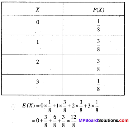 MP Board Class 12th Maths Book Solutions Chapter 13 प्रायिकता Ex 13.4 img 21