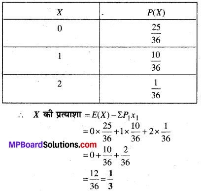 MP Board Class 12th Maths Book Solutions Chapter 13 प्रायिकता Ex 13.4 img 23