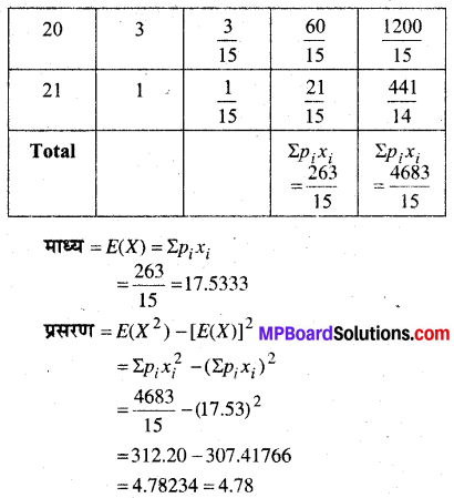 MP Board Class 12th Maths Book Solutions Chapter 13 प्रायिकता Ex 13.4 img 28