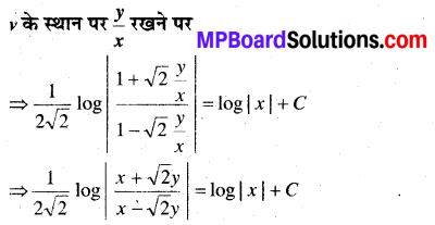 MP Board Class 12th Maths Book Solutions Chapter 9 अवकल समीकरण Ex 9.5 img 9
