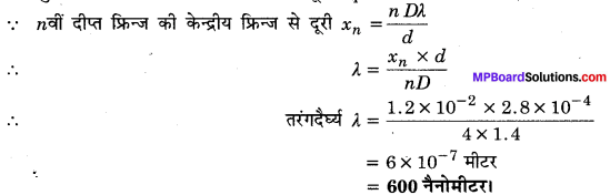 MP Board Class 12th Physics Solutions Chapter 10 तरंग-प्रकाशिकी img 1