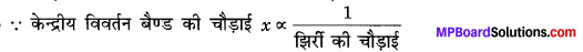 MP Board Class 12th Physics Solutions Chapter 10 तरंग-प्रकाशिकी img 4