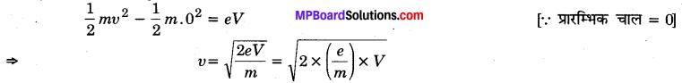 MP Board Class 12th Physics Solutions Chapter 11 विकिरण तथा द्रव्य की द्वैत प्रकृति img 10