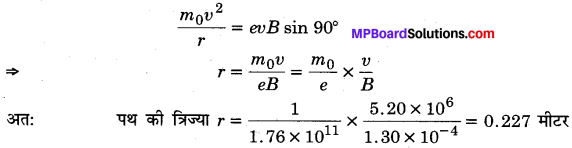 MP Board Class 12th Physics Solutions Chapter 11 विकिरण तथा द्रव्य की द्वैत प्रकृति img 13