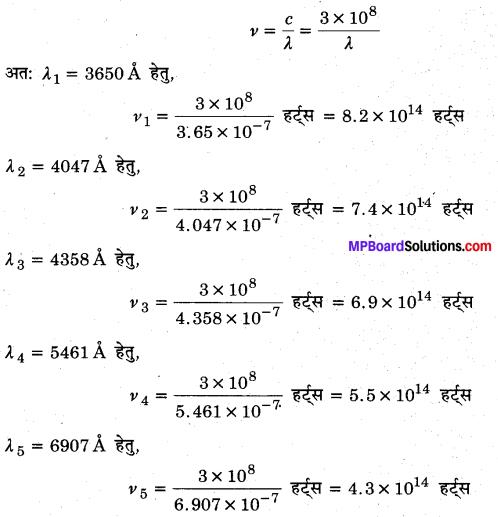 MP Board Class 12th Physics Solutions Chapter 11 विकिरण तथा द्रव्य की द्वैत प्रकृति img 17