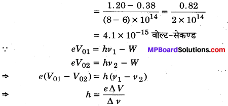 MP Board Class 12th Physics Solutions Chapter 11 विकिरण तथा द्रव्य की द्वैत प्रकृति img 19