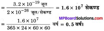 MP Board Class 12th Physics Solutions Chapter 11 विकिरण तथा द्रव्य की द्वैत प्रकृति img 22