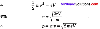 MP Board Class 12th Physics Solutions Chapter 11 विकिरण तथा द्रव्य की द्वैत प्रकृति img 23