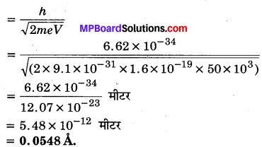 MP Board Class 12th Physics Solutions Chapter 11 विकिरण तथा द्रव्य की द्वैत प्रकृति img 24