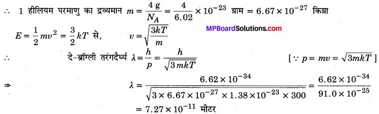 MP Board Class 12th Physics Solutions Chapter 11 विकिरण तथा द्रव्य की द्वैत प्रकृति img 27