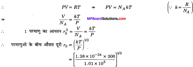 MP Board Class 12th Physics Solutions Chapter 11 विकिरण तथा द्रव्य की द्वैत प्रकृति img 28