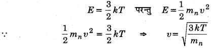MP Board Class 12th Physics Solutions Chapter 11 विकिरण तथा द्रव्य की द्वैत प्रकृति img 34