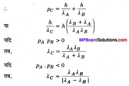 MP Board Class 12th Physics Solutions Chapter 11 विकिरण तथा द्रव्य की द्वैत प्रकृति img 36