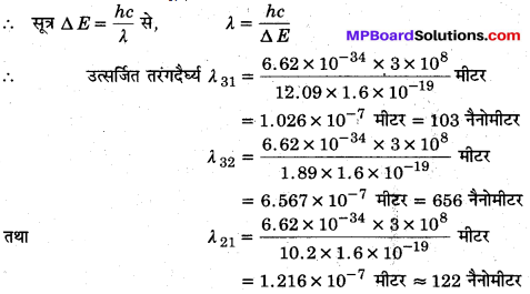 MP Board Class 12th Physics Solutions Chapter 12 परमाणु img 17