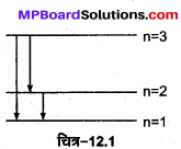 MP Board Class 12th Physics Solutions Chapter 12 परमाणु img 5