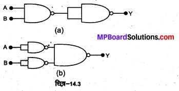 MP Board Class 12th Physics Solutions Chapter 14 अर्द्धचालक इलेक्ट्रॉनिकी पदार्थ, युक्तियाँ तथा सरल परिपथ img 17