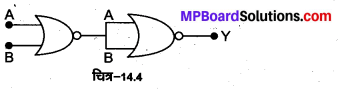 MP Board Class 12th Physics Solutions Chapter 14 अर्द्धचालक इलेक्ट्रॉनिकी पदार्थ, युक्तियाँ तथा सरल परिपथ img 21
