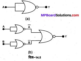 MP Board Class 12th Physics Solutions Chapter 14 अर्द्धचालक इलेक्ट्रॉनिकी पदार्थ, युक्तियाँ तथा सरल परिपथ img 24