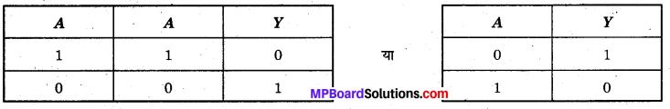 MP Board Class 12th Physics Solutions Chapter 14 अर्द्धचालक इलेक्ट्रॉनिकी पदार्थ, युक्तियाँ तथा सरल परिपथ img 25
