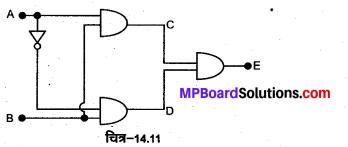 MP Board Class 12th Physics Solutions Chapter 14 अर्द्धचालक इलेक्ट्रॉनिकी पदार्थ, युक्तियाँ तथा सरल परिपथ img 32