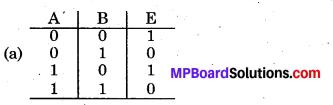 MP Board Class 12th Physics Solutions Chapter 14 अर्द्धचालक इलेक्ट्रॉनिकी पदार्थ, युक्तियाँ तथा सरल परिपथ img 33