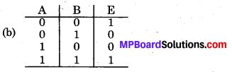 MP Board Class 12th Physics Solutions Chapter 14 अर्द्धचालक इलेक्ट्रॉनिकी पदार्थ, युक्तियाँ तथा सरल परिपथ img 34
