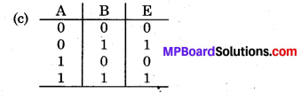 MP Board Class 12th Physics Solutions Chapter 14 अर्द्धचालक इलेक्ट्रॉनिकी पदार्थ, युक्तियाँ तथा सरल परिपथ img 37