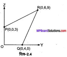 MP Board Class 12th Physics Solutions Chapter 2 स्थिरवैद्युत विभव तथा धारिता img 11