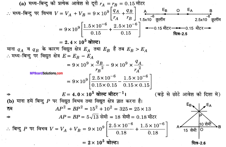 MP Board Class 12th Physics Solutions Chapter 2 स्थिरवैद्युत विभव तथा धारिता img 15