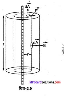 MP Board Class 12th Physics Solutions Chapter 2 स्थिरवैद्युत विभव तथा धारिता img 22