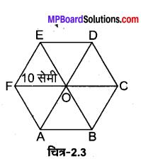 MP Board Class 12th Physics Solutions Chapter 2 स्थिरवैद्युत विभव तथा धारिता img 3