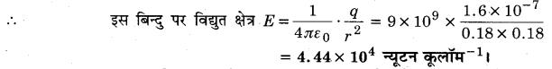 MP Board Class 12th Physics Solutions Chapter 2 स्थिरवैद्युत विभव तथा धारिता img 4