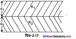 MP Board Class 12th Physics Solutions Chapter 2 स्थिरवैद्युत विभव तथा धारिता img 59