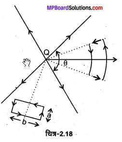 MP Board Class 12th Physics Solutions Chapter 2 स्थिरवैद्युत विभव तथा धारिता img 61