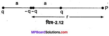 MP Board Class 12th Physics Solutions Chapter 2 स्थिरवैद्युत विभव तथा धारिता img 65