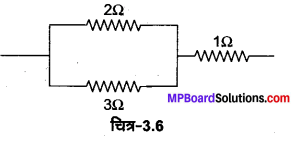 MP Board Class 12th Physics Solutions Chapter 3 विद्युत धारा img 29
