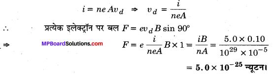 MP Board Class 12th Physics Solutions Chapter 4 गतिमान आवेश और चुम्बकत्व img 23