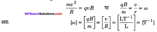 MP Board Class 12th Physics Solutions Chapter 4 गतिमान आवेश और चुम्बकत्व img 26