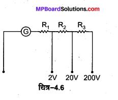 MP Board Class 12th Physics Solutions Chapter 4 गतिमान आवेश और चुम्बकत्व img 28