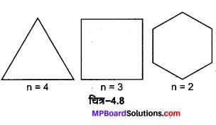 MP Board Class 12th Physics Solutions Chapter 4 गतिमान आवेश और चुम्बकत्व img 31