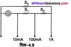 MP Board Class 12th Physics Solutions Chapter 4 गतिमान आवेश और चुम्बकत्व img 34