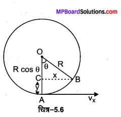 MP Board Class 12th Physics Solutions Chapter 5 चुम्बकत्व एवं द्रव्य img 14